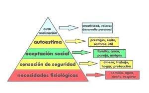 Psicología Holística online